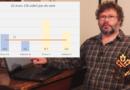 vidéo température interne des érables